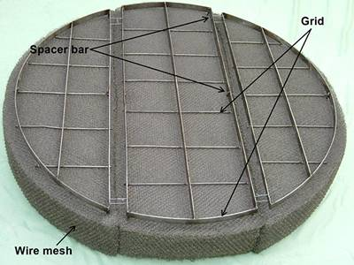 There is a schematic diagram of wire mesh demister.
